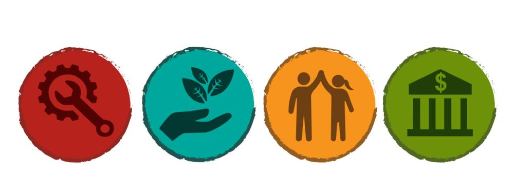 four icons representing technical, environmental, social and financial lenses of sustainability