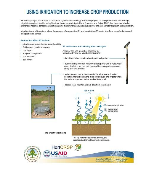 Using irrigation to increase crop production front page