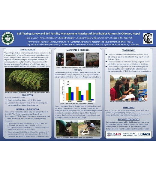 poster- Soil Testing and Soil Management for Farmers in Nepal
