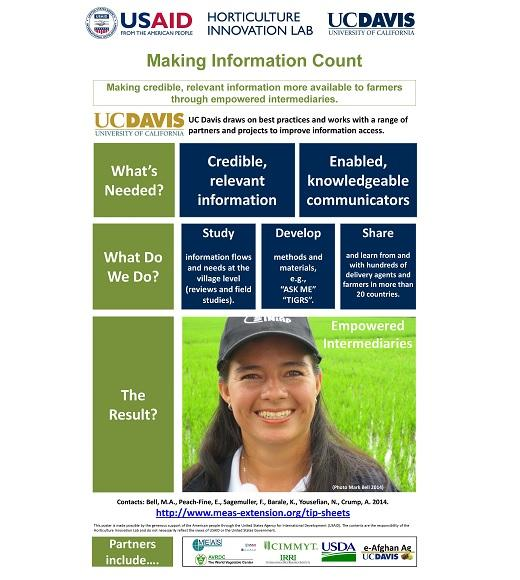 Poster: Information management and extension (page 1)
