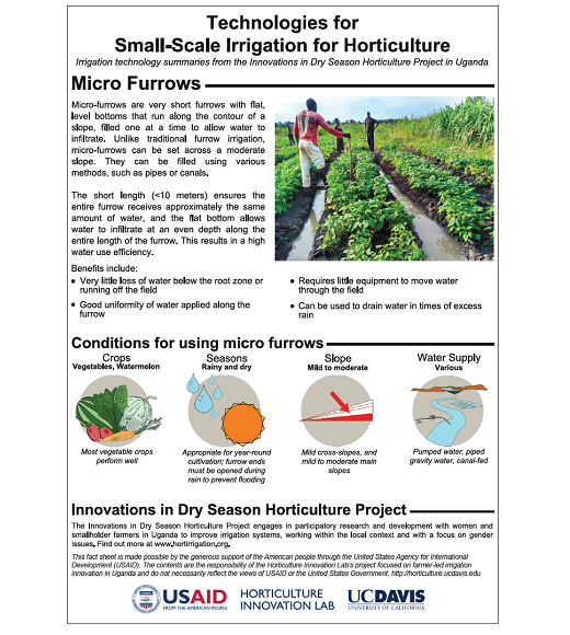 Technologies for small-scale irrigation for horticulture fact sheets