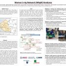 Poster: Women in Ag Network Honduras