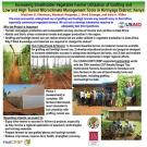 "Academic poster with ""Increasing Smallholder-Vegetable Farmer Utilization of Grafting andLow and High Tunnel Microclimate Management Tools in KirinyagaDistrict, Kenya"" title and OSU, KARI and Hort CRSP logos"